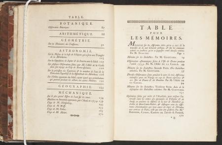 Histoire de l'Académie royale des sciences, page iii, «Table des matières»